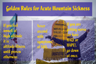 Acute Mountain Sickness (AMS)